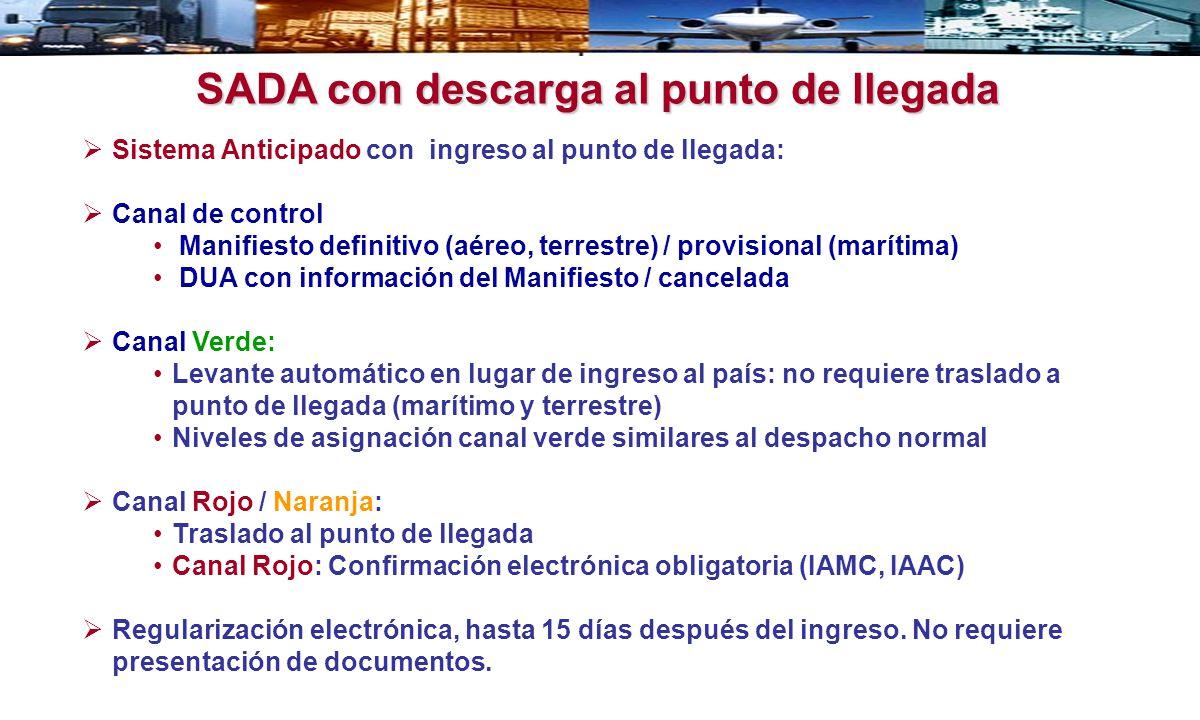 SADA con descarga al punto de llegada Sistema Anticipado con ingreso al punto de llegada: Canal de control Manifiesto definitivo (aéreo, terrestre) /