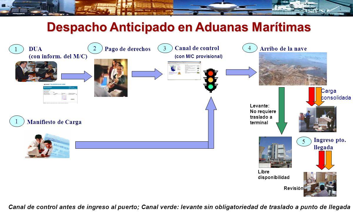 1 1 4 Arribo de la nave Manifiesto de Carga Pago de derechos Canal de control (con M/C definitivo) Despacho Anticipado en Aduanas Aéreas 2 3 5 Ingreso al pto.