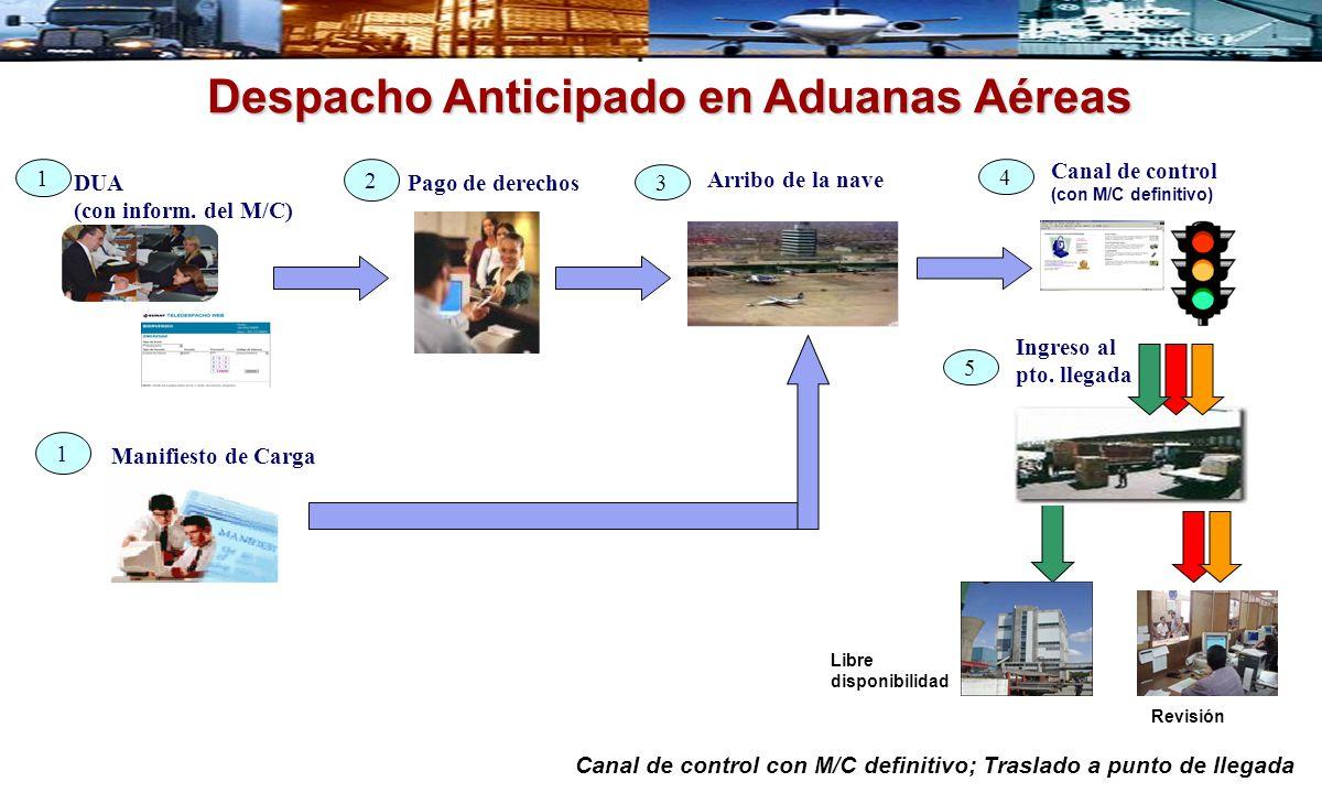 1 1 4 Arribo de la nave Manifiesto de Carga Pago de derechos Canal de control (con M/C definitivo) Despacho Anticipado en Aduanas Aéreas 2 3 5 Ingreso