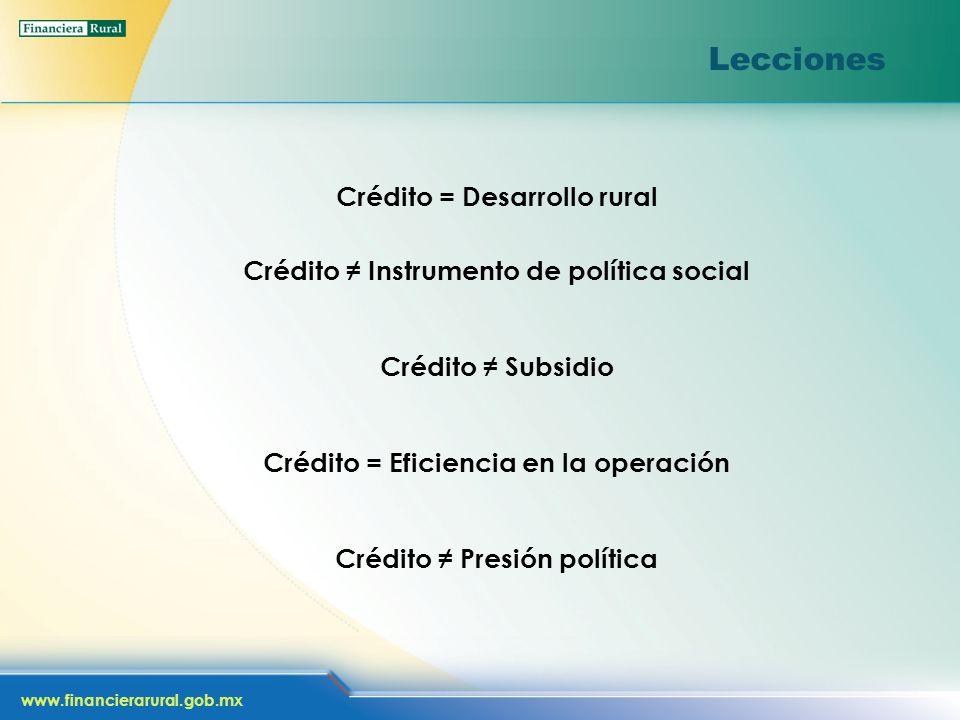 www.financierarural.gob.mx Lecciones Crédito = Desarrollo rural Crédito Instrumento de política social Crédito Subsidio Crédito = Eficiencia en la operación Crédito Presión política