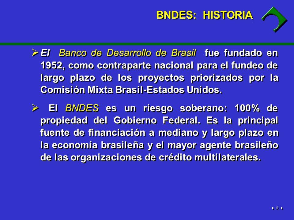 3 3 BNDES: HISTORIA 1950`s 1960`s 1970`s 1980`s 1990`s 2000´s Infraestructura - Acero Productos básicos – Bienes al consumidor - Pymes Substitución de la importación de Insumos Industriales y Bienes de Capital Energía - Agribusiness Infraestrutuctura privada, exportaciones y privatización Infraestructura, Competitividad Industrial, Exportación y Reducción de Diferencias Sociales/Regionales