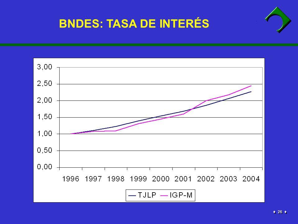 26 BNDES: TASA DE INTERÉS