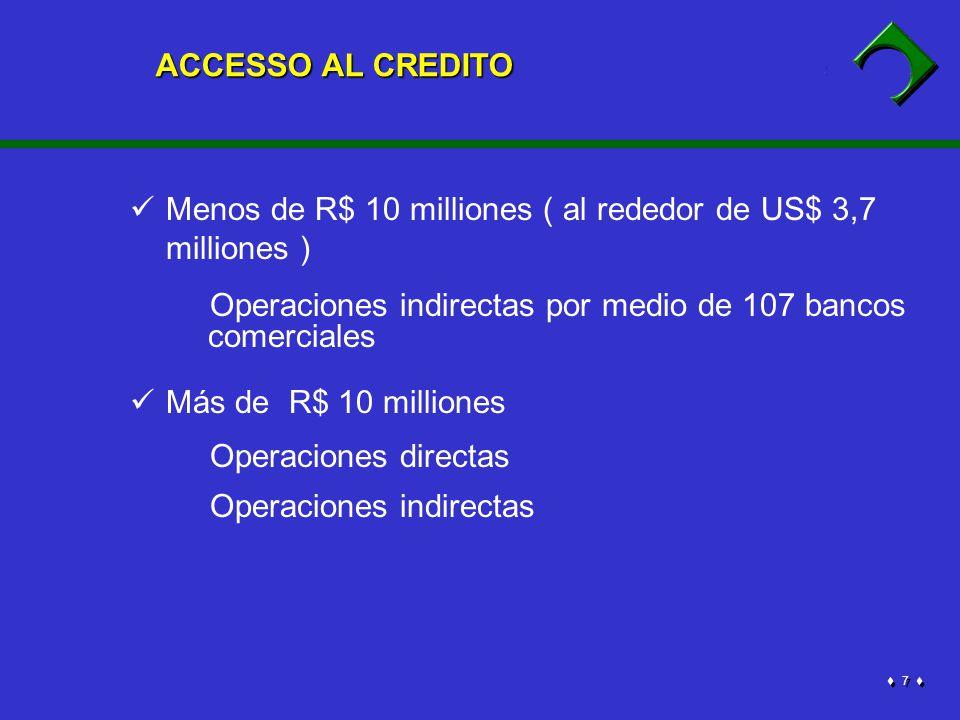 7 7 Menos de R$ 10 milliones ( al rededor de US$ 3,7 milliones ) Operaciones indirectas por medio de 107 bancos comerciales Más de R$ 10 milliones Operaciones directas Operaciones indirectas ACCESSO AL CREDITO
