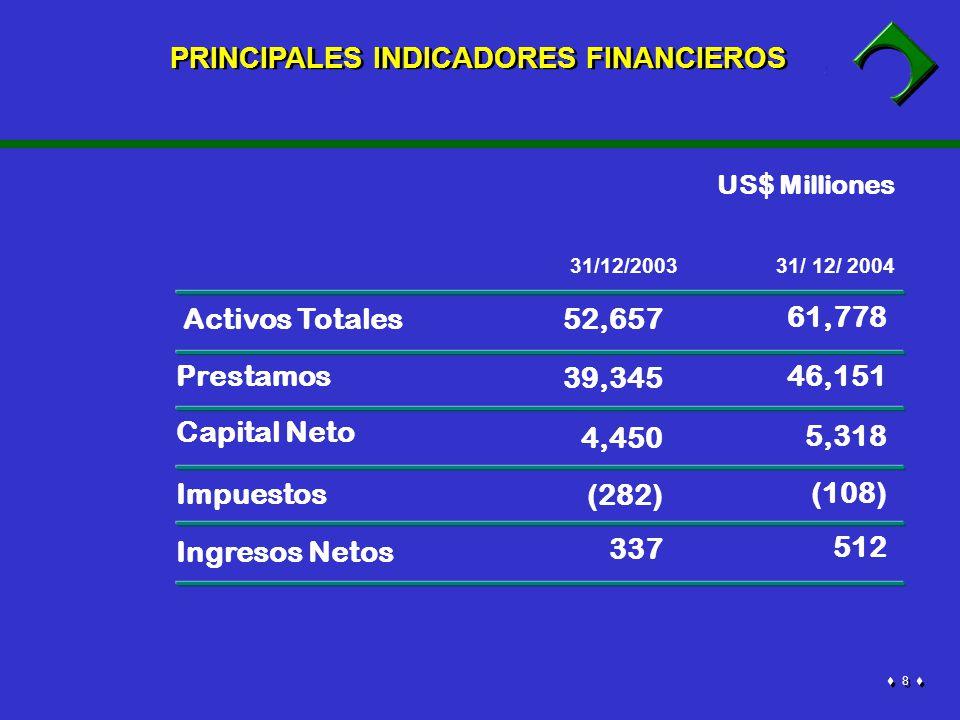 19 FLUJOS NETOS DE FONDOS: PRINCIPALES ORIGENES Em percentual dos desembolsos