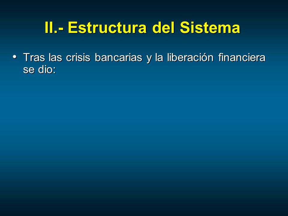 II.- Estructura del Sistema Tras las crisis bancarias y la liberación financiera se dio: Tras las crisis bancarias y la liberación financiera se dio: