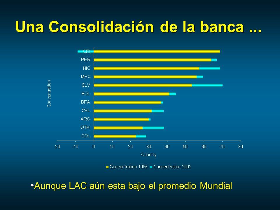 Una Consolidación de la banca...