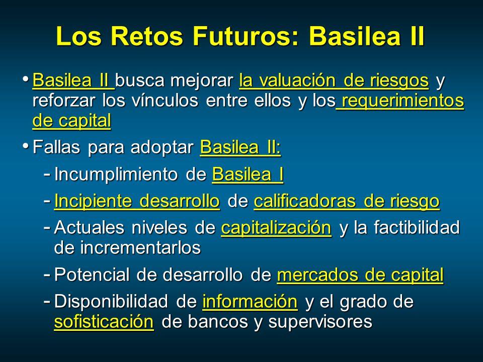 Los Retos Futuros: Basilea II Basilea II busca mejorar la valuación de riesgos y reforzar los vínculos entre ellos y los requerimientos de capital Basilea II busca mejorar la valuación de riesgos y reforzar los vínculos entre ellos y los requerimientos de capital Fallas para adoptar Basilea II: Fallas para adoptar Basilea II: - Incumplimiento de Basilea I - Incipiente desarrollo de calificadoras de riesgo - Actuales niveles de capitalización y la factibilidad de incrementarlos - Potencial de desarrollo de mercados de capital - Disponibilidad de información y el grado de sofisticación de bancos y supervisores