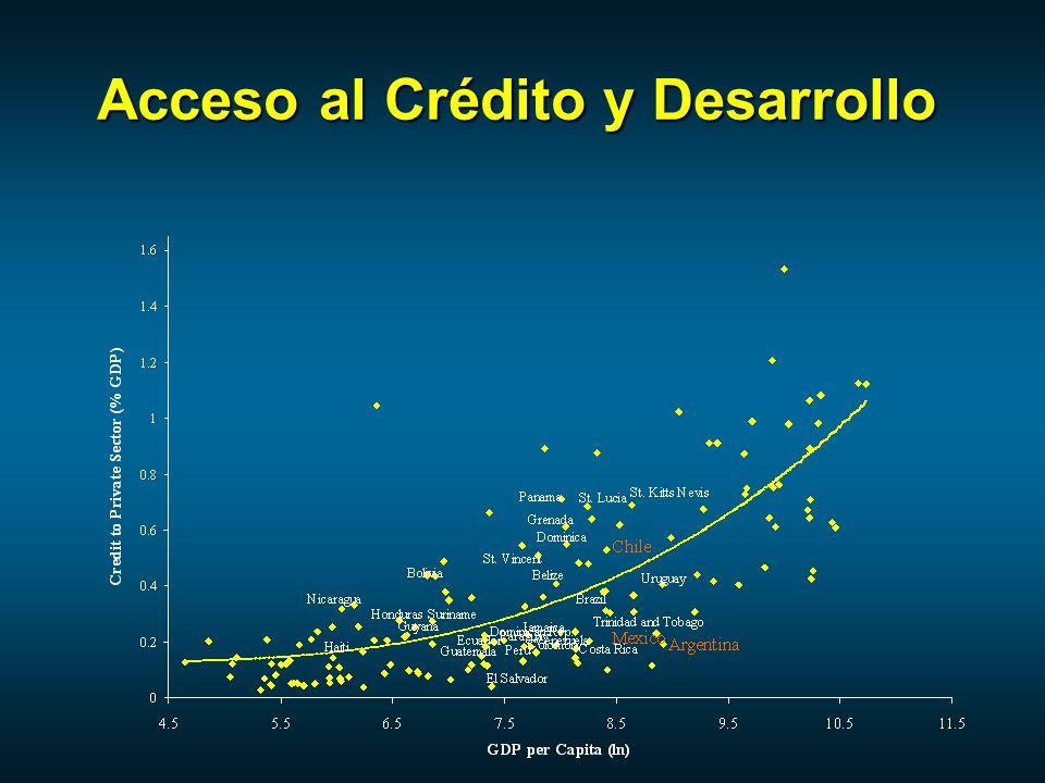 Acceso al Crédito y Desarrollo