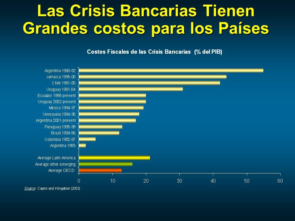 Las Crisis Bancarias Tienen Grandes costos para los Países
