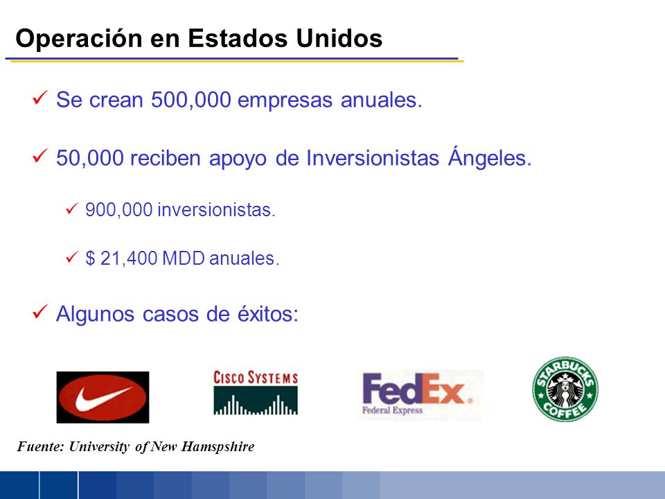 Operación en Estados Unidos Se crean 500,000 empresas anuales. 50,000 reciben apoyo de Inversionistas Ángeles. 900,000 inversionistas. $ 21,400 MDD an