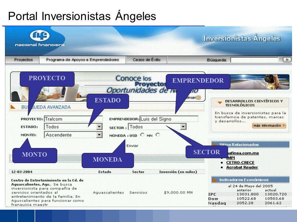 Portal Inversionistas Ángeles EMPRENDEDOR SECTOR ESTADO PROYECTO MONTO MONEDA