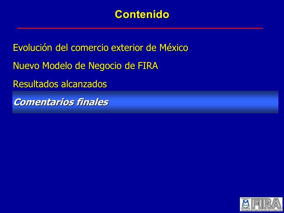 Evolución del comercio exterior de México Nuevo Modelo de Negocio de FIRA Resultados alcanzados Comentarios finales Contenido