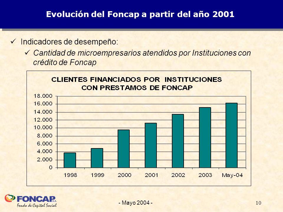 10- Mayo 2004 - Indicadores de desempeño: Cantidad de microempresarios atendidos por Instituciones con crédito de Foncap Evolución del Foncap a partir del año 2001
