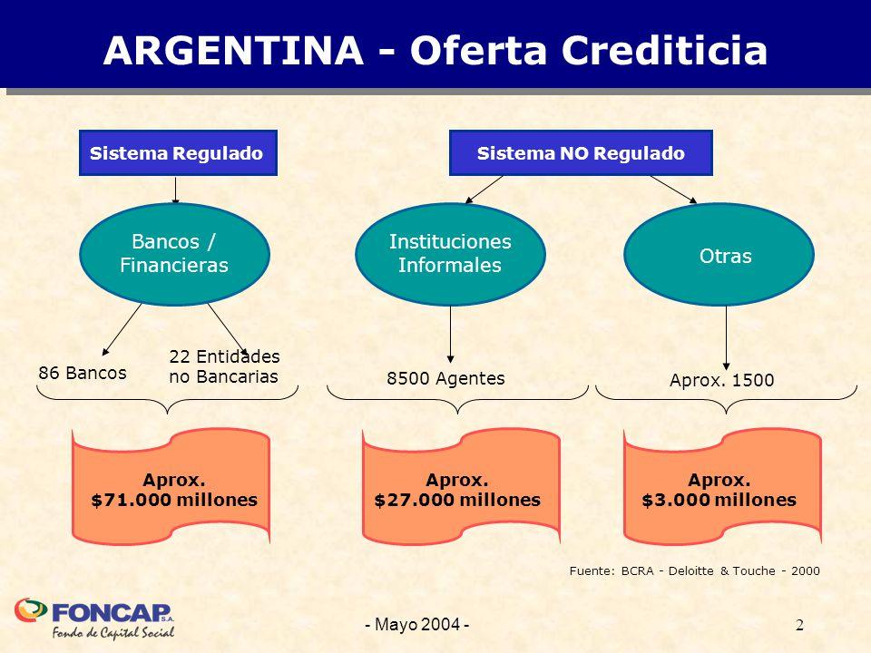 13- Mayo 2004 - Criterios rectores de ingeniería financiera Criterios constitutivos de las estructuras fiduciarias de asistencia financiera : Diseño a medida de cada solicitud de financiamiento.