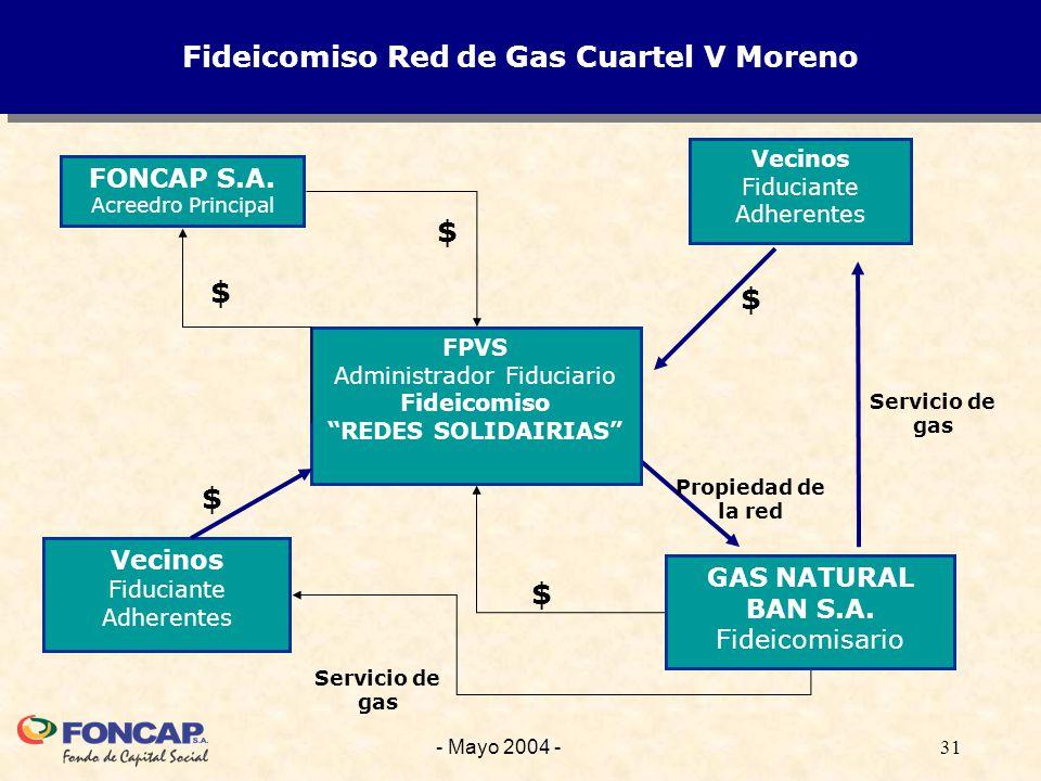 31- Mayo 2004 - Fideicomiso Red de Gas Cuartel V Moreno FONCAP S.A.