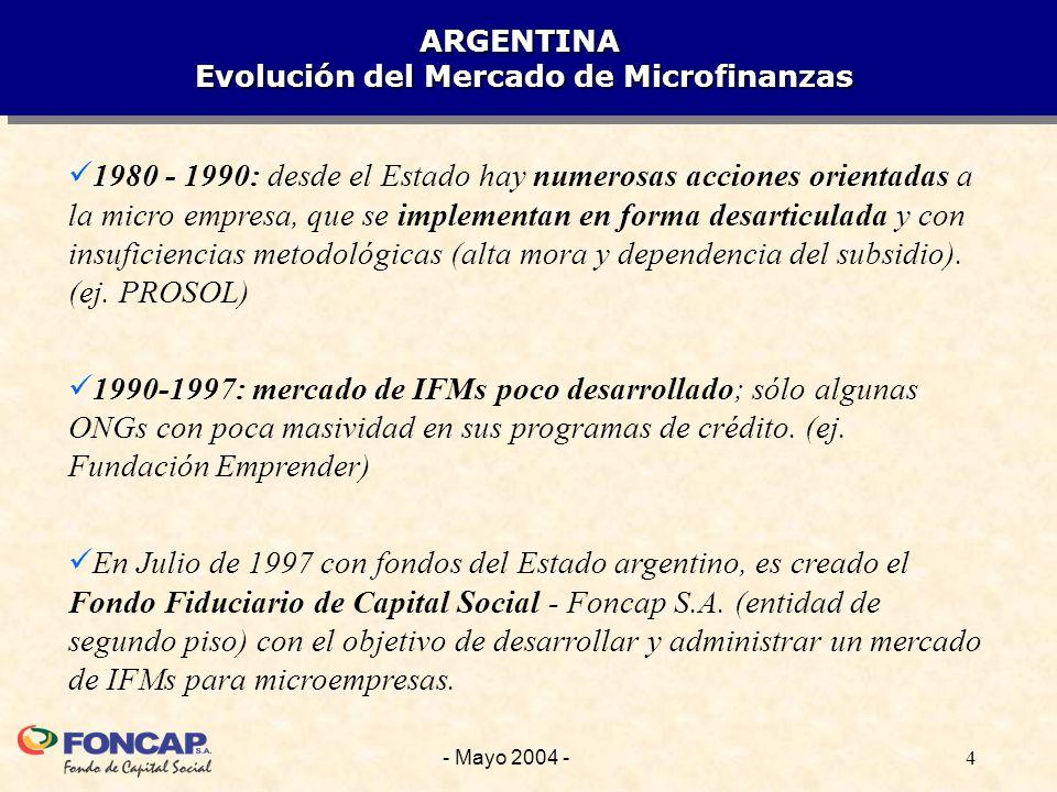 5- Mayo 2004 - Estructura Societaria El Fondo de Capital Social fue creado por un Decreto del Poder Ejecutivo Nacional.