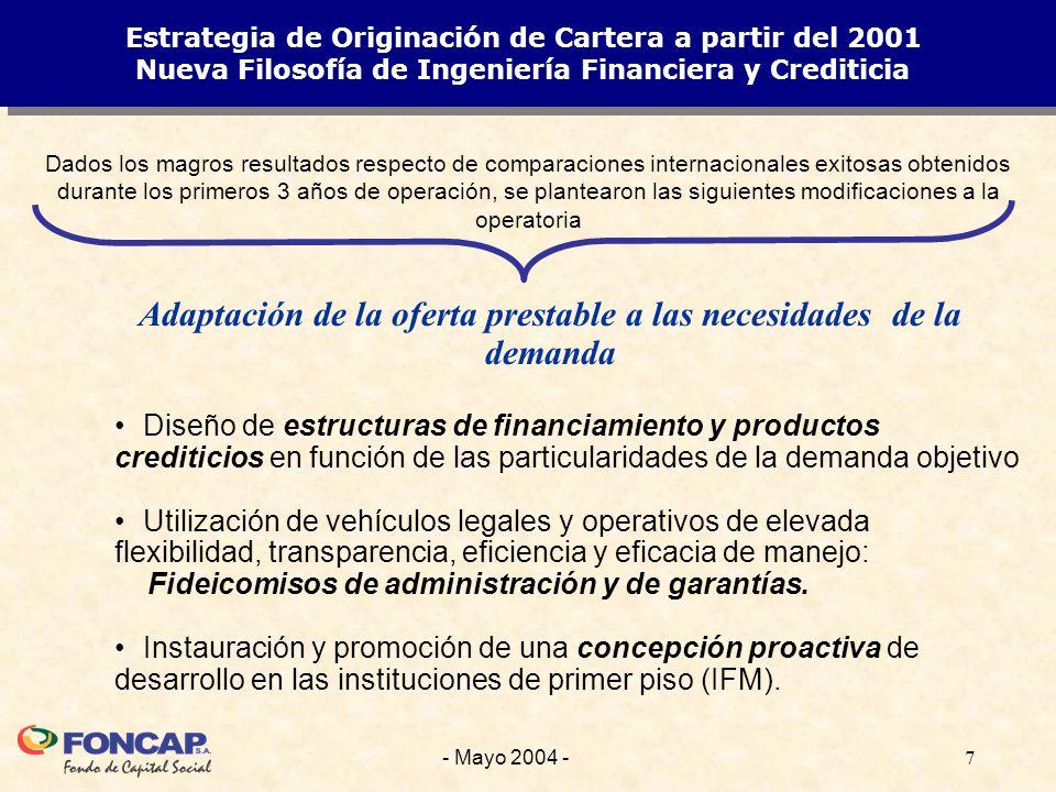28- Mayo 2004 - Tabacaleros: Financiación de Exportaciones de Tabaco con Garantía Inicial Institución Financiada : Cooperativa Agrícola de Tucumán Ltda.