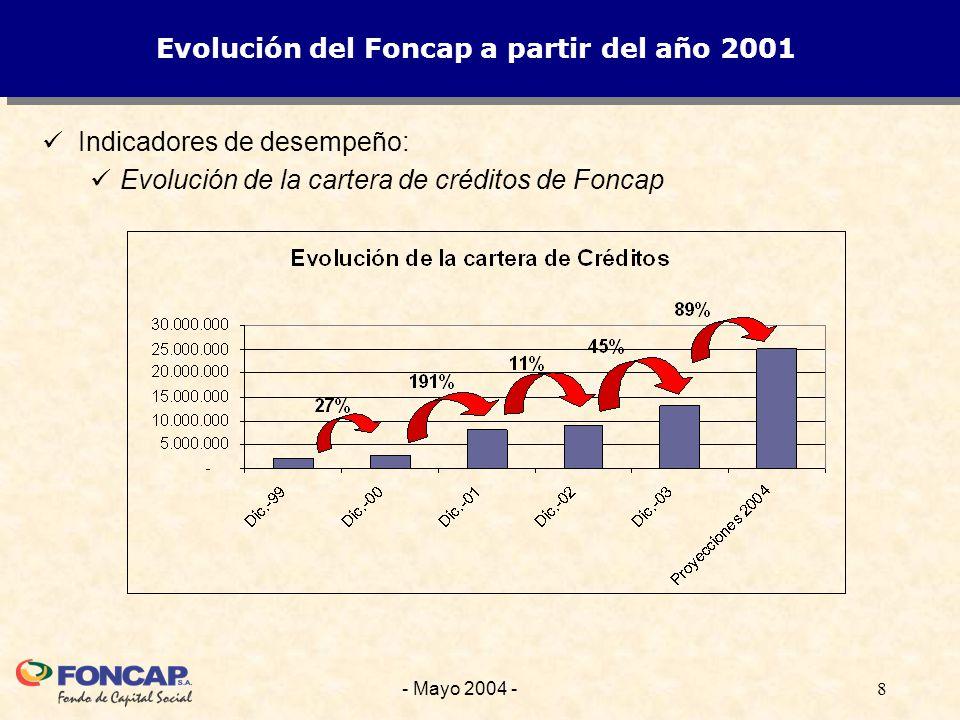 8- Mayo 2004 - Evolución del Foncap a partir del año 2001 Indicadores de desempeño: Evolución de la cartera de créditos de Foncap