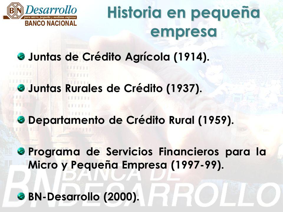Historia en pequeña empresa Juntas de Crédito Agrícola (1914). Juntas Rurales de Crédito (1937). Departamento de Crédito Rural (1959). Programa de Ser