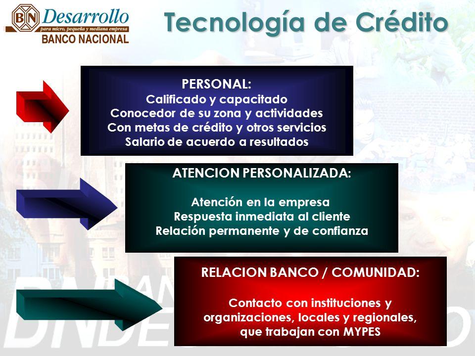 PERSONAL: Calificado y capacitado Conocedor de su zona y actividades Con metas de crédito y otros servicios Salario de acuerdo a resultados ATENCION P