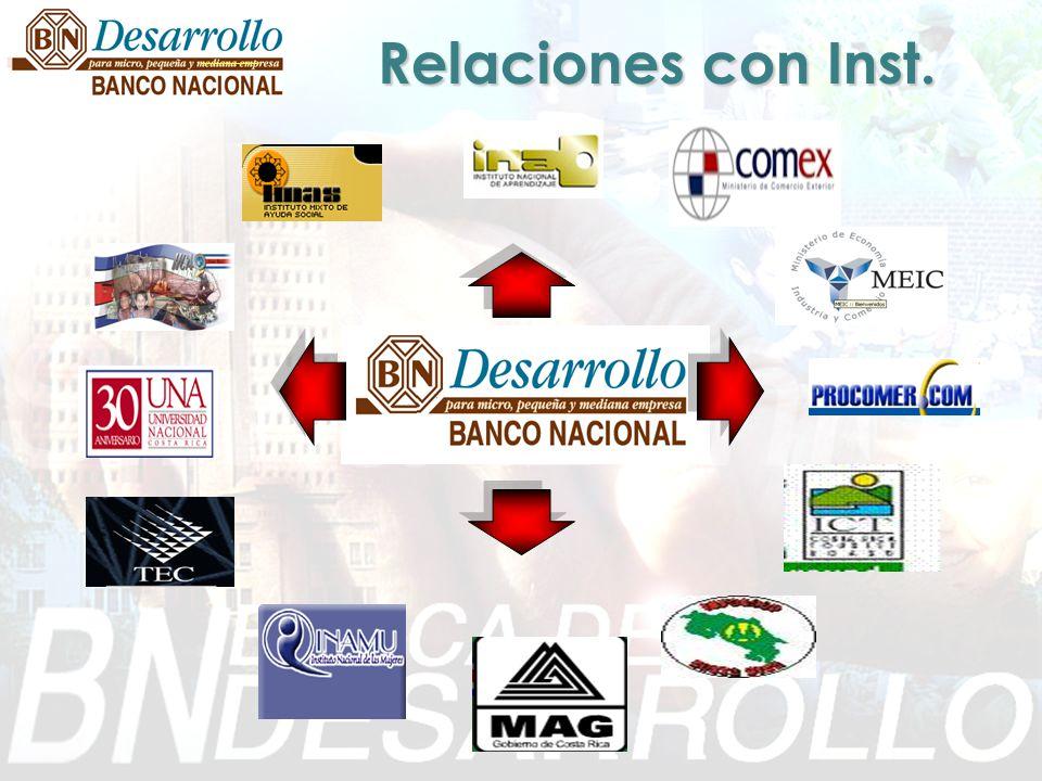 Relaciones con Inst.
