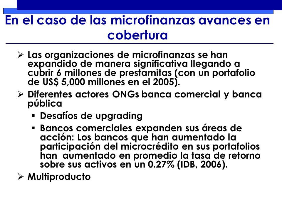 En el caso de las microfinanzas avances en cobertura Las organizaciones de microfinanzas se han expandido de manera significativa llegando a cubrir 6 millones de prestamitas (con un portafolio de US$ 5,000 millones en el 2005).