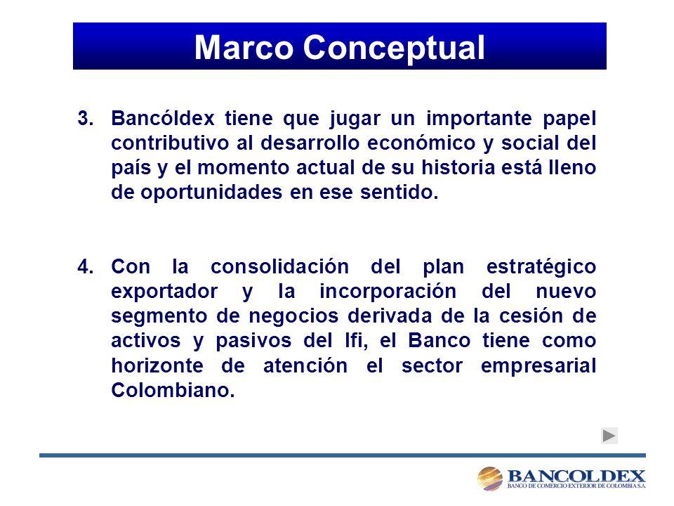 Marco Conceptual 3.Bancóldex tiene que jugar un importante papel contributivo al desarrollo económico y social del país y el momento actual de su historia está lleno de oportunidades en ese sentido.