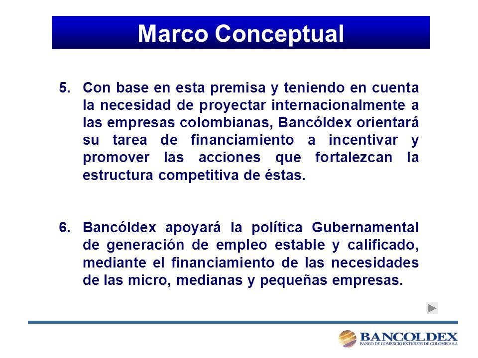 Marco Conceptual 5.Con base en esta premisa y teniendo en cuenta la necesidad de proyectar internacionalmente a las empresas colombianas, Bancóldex orientará su tarea de financiamiento a incentivar y promover las acciones que fortalezcan la estructura competitiva de éstas.