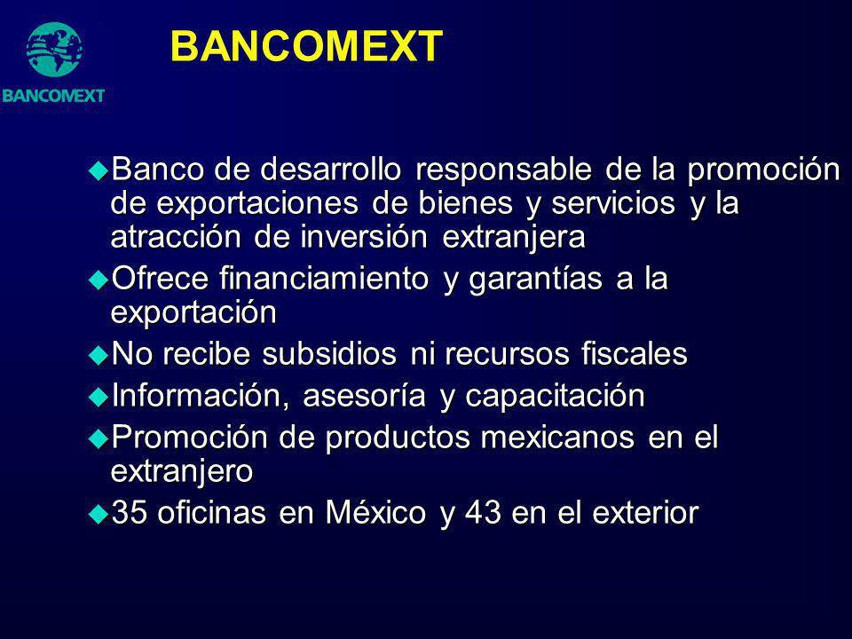u Banco de desarrollo responsable de la promoción de exportaciones de bienes y servicios y la atracción de inversión extranjera u Ofrece financiamient