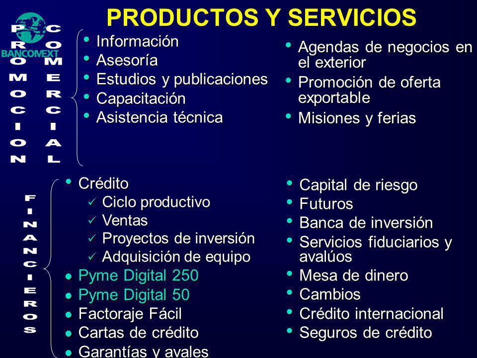 PRODUCTOS Y SERVICIOS Información Información Asesoría Asesoría Estudios y publicaciones Estudios y publicaciones Capacitación Capacitación Asistencia
