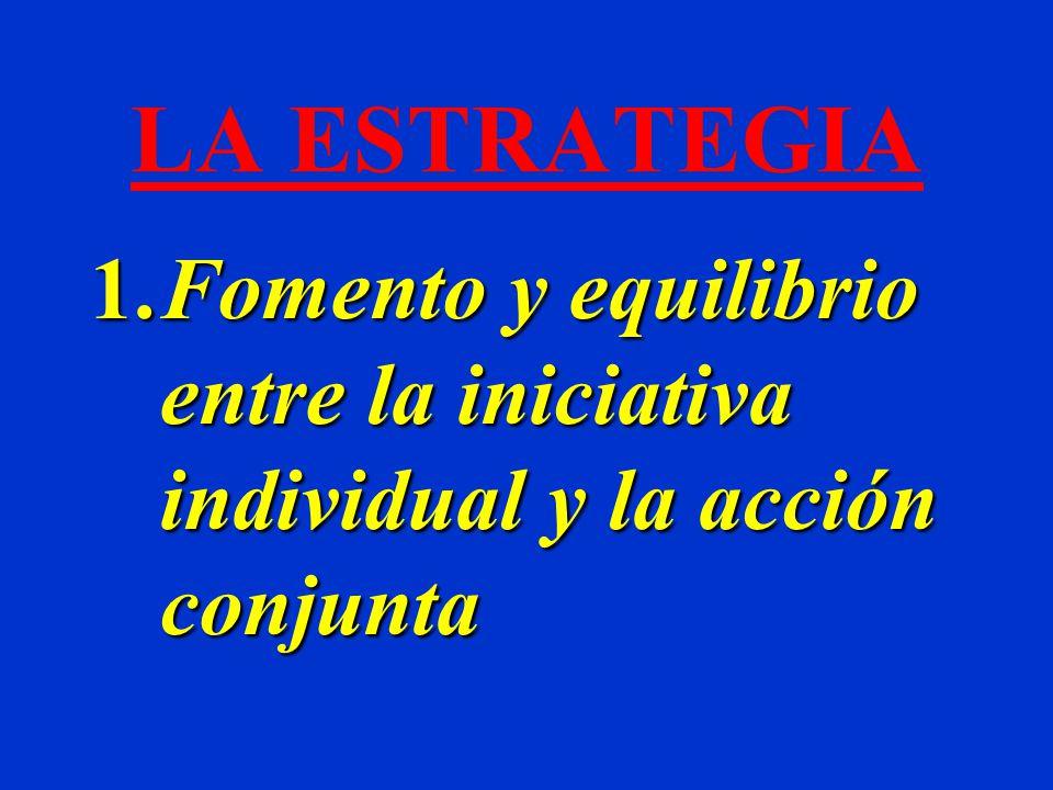 LA ESTRATEGIA 1.Fomento y equilibrio entre la iniciativa individual y la acción conjunta
