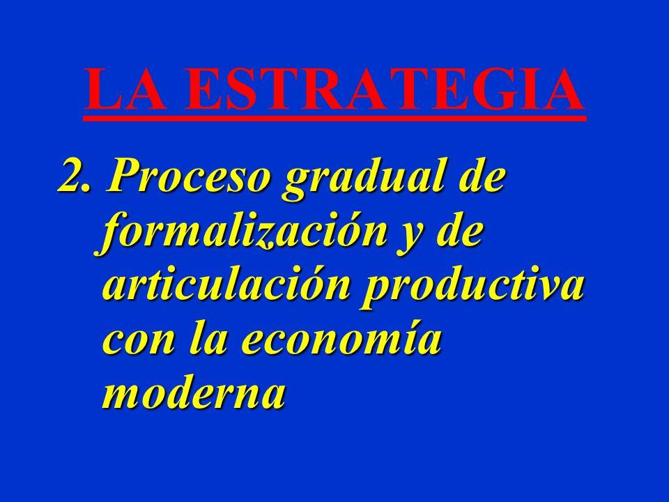 LA ESTRATEGIA 2. Proceso gradual de formalización y de articulación productiva con la economía moderna