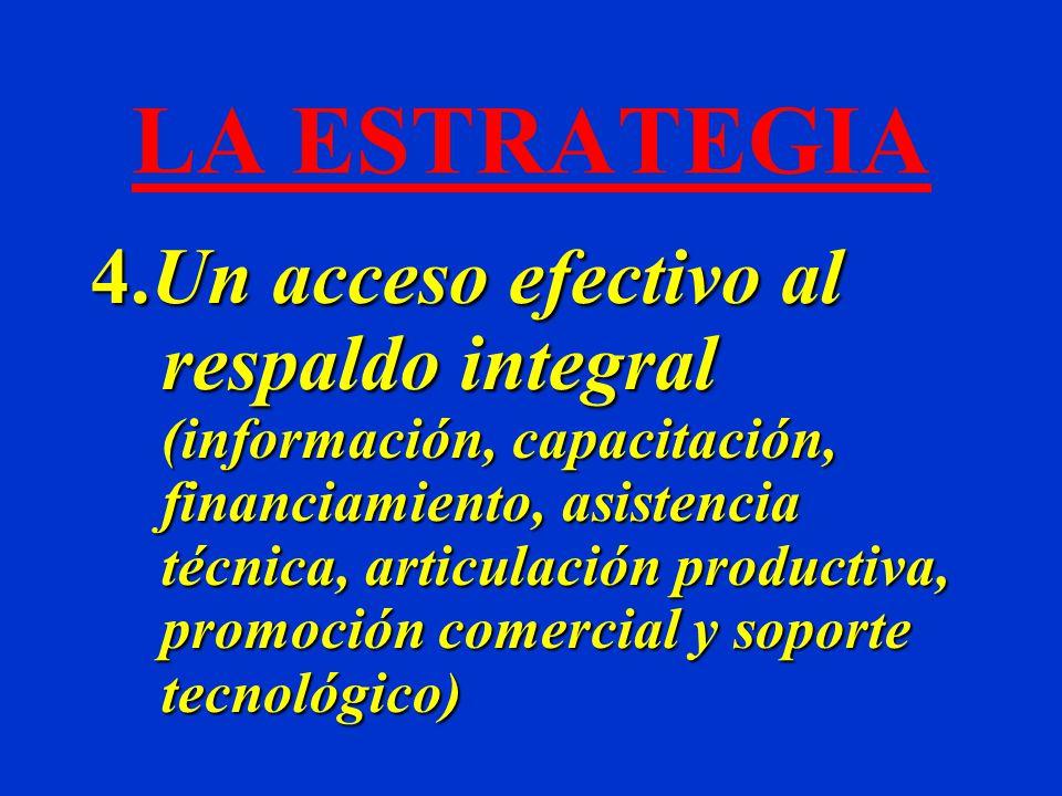 LA ESTRATEGIA 4.Un acceso efectivo al respaldo integral (información, capacitación, financiamiento, asistencia técnica, articulación productiva, promoción comercial y soporte tecnológico)