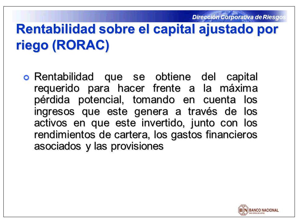 Dirección Corporativa de Riesgos Rentabilidad sobre el capital ajustado por riego (RORAC) Rentabilidad que se obtiene del capital requerido para hacer