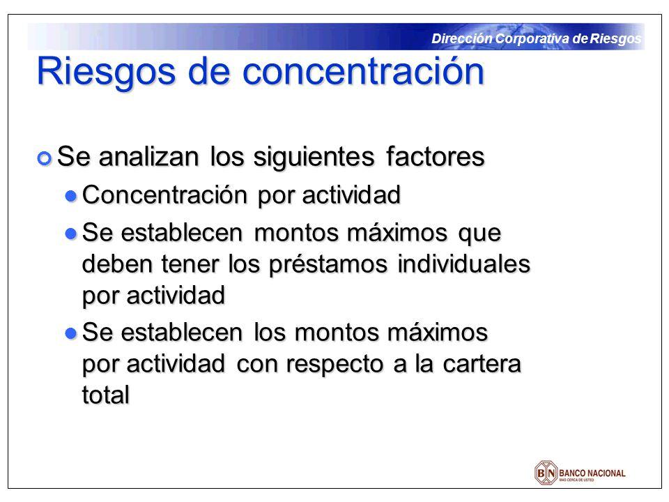 Dirección Corporativa de Riesgos Riesgos de concentración Se analizan los siguientes factores Se analizan los siguientes factores Concentración por ac
