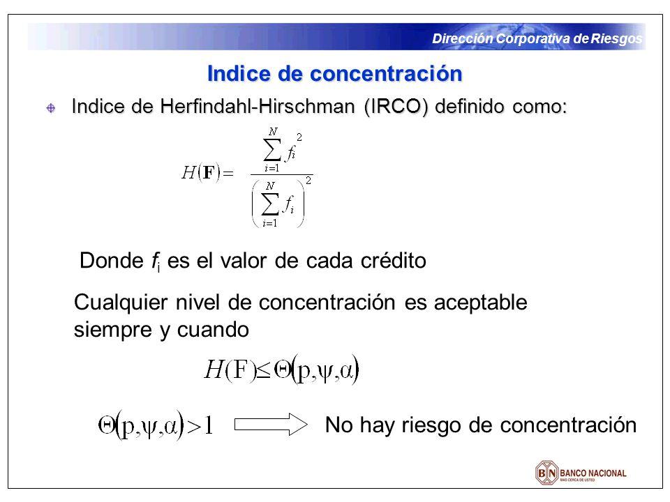 Dirección Corporativa de Riesgos Indice de Herfindahl-Hirschman (IRCO) definido como: Indice de concentración Donde f i es el valor de cada crédito Cualquier nivel de concentración es aceptable siempre y cuando No hay riesgo de concentración