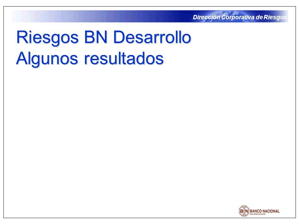 Dirección Corporativa de Riesgos Riesgos BN Desarrollo Algunos resultados