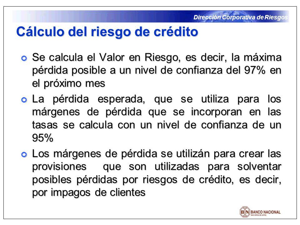 Dirección Corporativa de Riesgos Cálculo del riesgo de crédito Se calcula el Valor en Riesgo, es decir, la máxima pérdida posible a un nivel de confia
