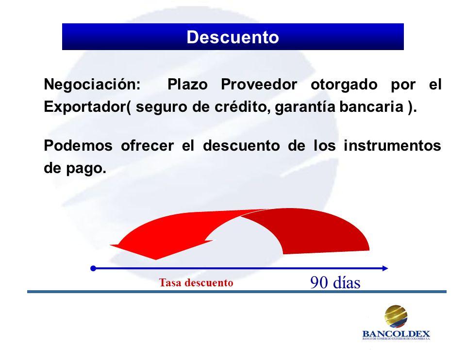 Negociación: Plazo Proveedor otorgado por el Exportador( seguro de crédito, garantía bancaria ). Podemos ofrecer el descuento de los instrumentos de p