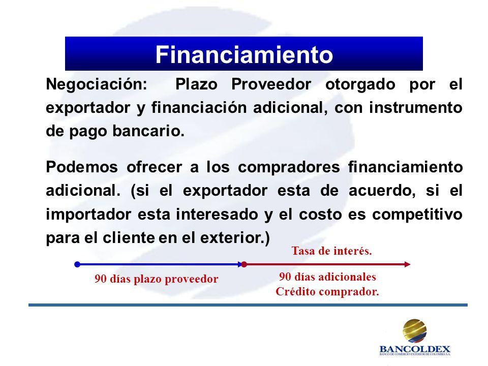 Negociación: Plazo Proveedor otorgado por el exportador y financiación adicional, con instrumento de pago bancario. Podemos ofrecer a los compradores