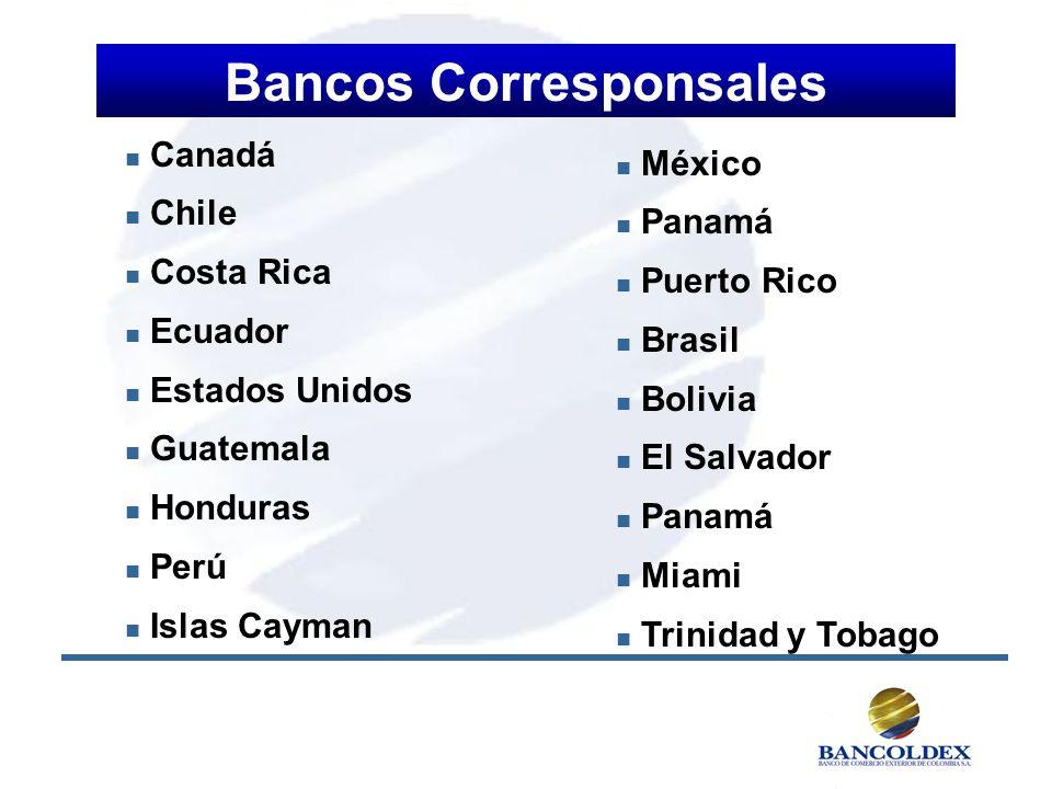 Bancos Corresponsales n n Canadá n n Chile n n Costa Rica n n Ecuador n n Estados Unidos n n Guatemala n n Honduras n n Perú n n Islas Cayman n n Méxi