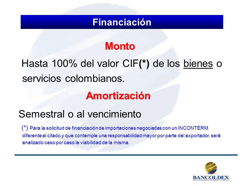 Monto Hasta 100% del valor CIF(*) de los bienes o servicios colombianos. Amortización Amortización Semestral o al vencimiento (*) Para la solicitud de
