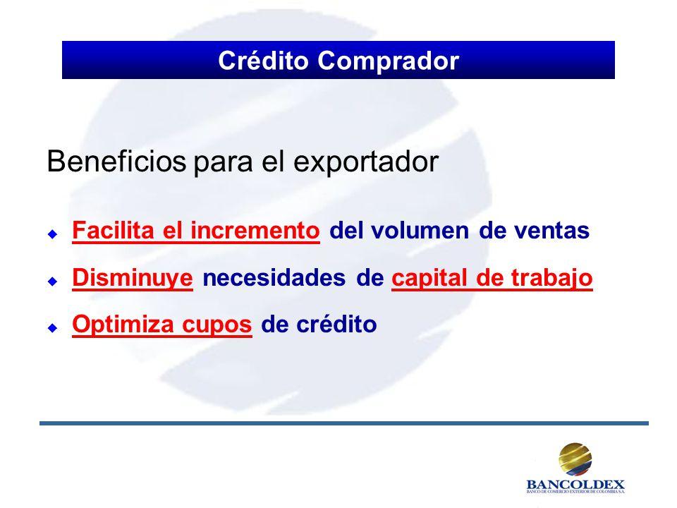 Beneficios para el exportador Facilita el incremento del volumen de ventas Disminuye necesidades de capital de trabajo Optimiza cupos de crédito Crédi