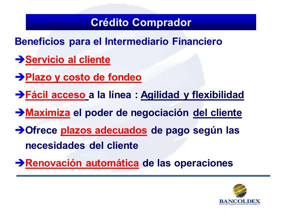 Beneficios para el Intermediario Financiero Servicio al cliente Plazo y costo de fondeo Fácil acceso a la línea : Agilidad y flexibilidad Maximiza el