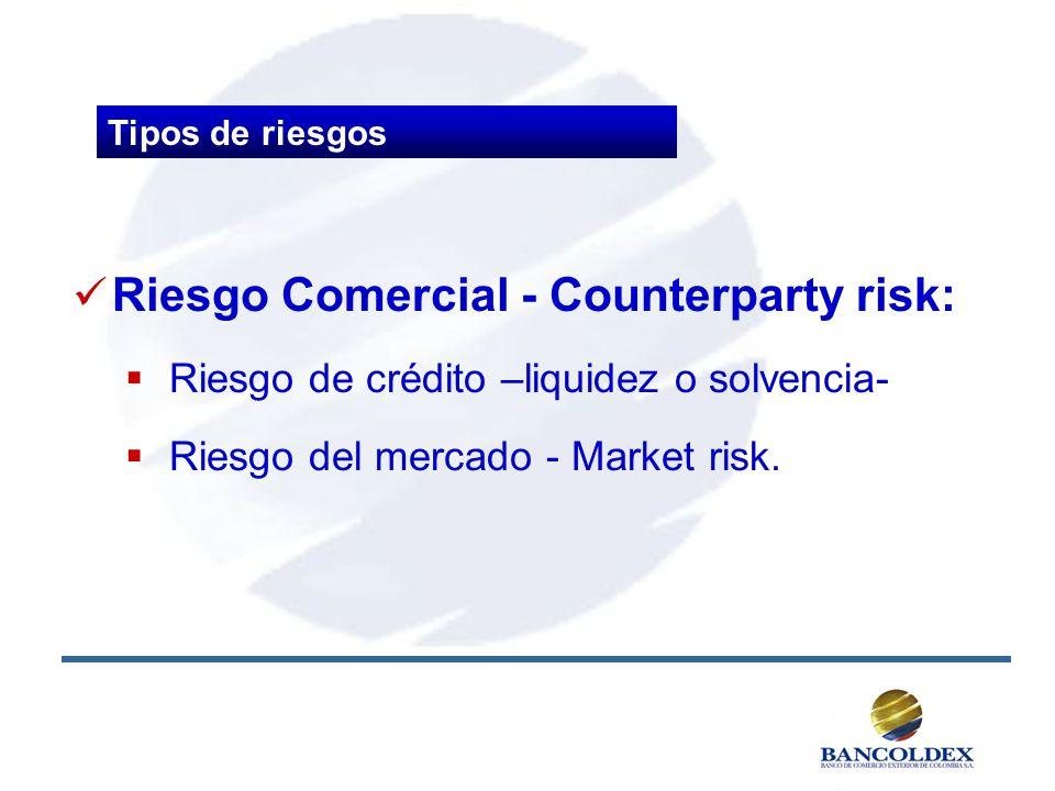 Riesgo Comercial - Counterparty risk: Riesgo de crédito –liquidez o solvencia- Riesgo del mercado - Market risk. Tipos de riesgos
