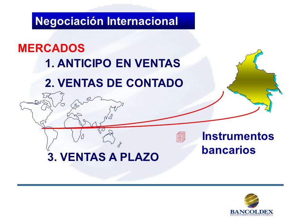 EXPORTADOR IMPORTADOR BANCO Col./ BANCÓLDEX Entrega Dtos Bienes /servicios Paga USD Solicita Emisión Instrumento o Pago Entrega Dtos B/L Realiza la Instrumentación o Transferencia BANCO DEL EXTERIOR Negociación Dtos Negociación Internacional