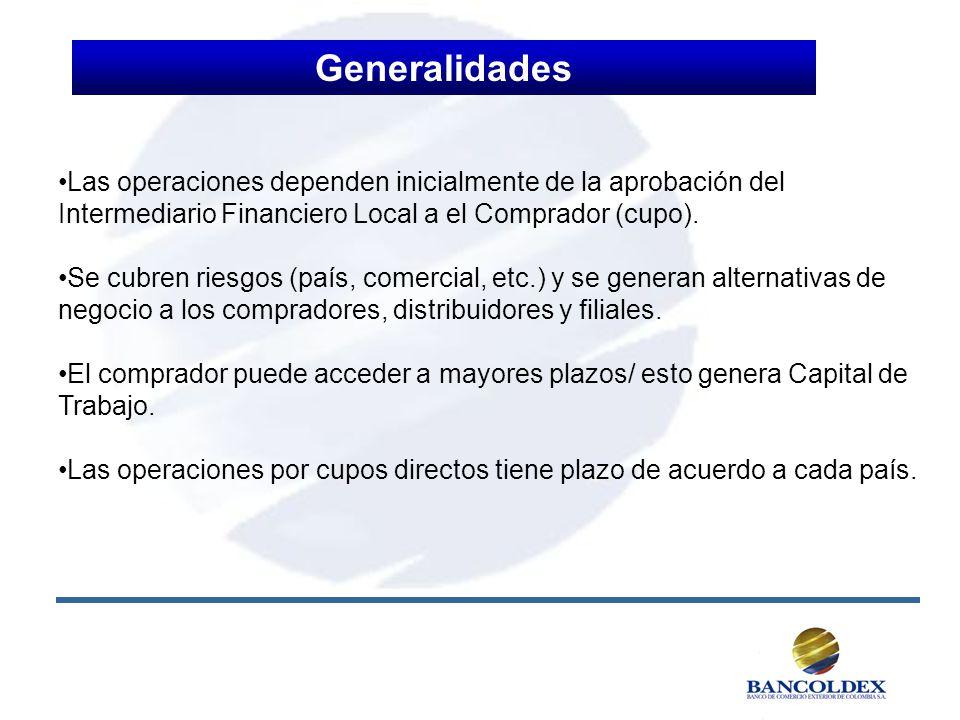 Generalidades Las operaciones dependen inicialmente de la aprobación del Intermediario Financiero Local a el Comprador (cupo). Se cubren riesgos (país