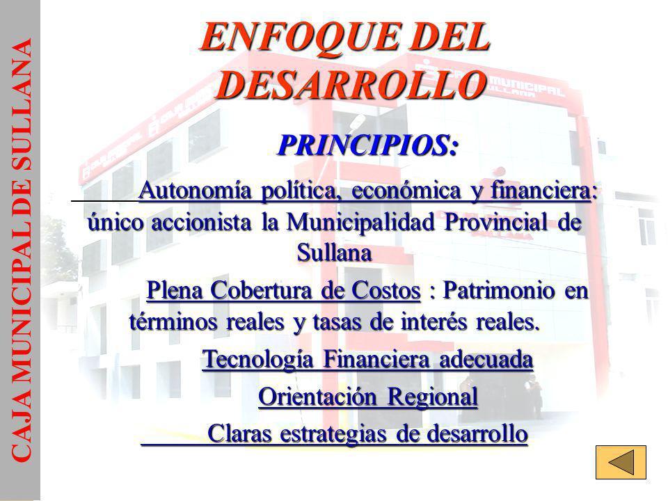 HISTORIA Crédito Prendario La Cmac-Sullana, inicia sus actividades con el módulo de Crédito Prendario (montos mínimos).