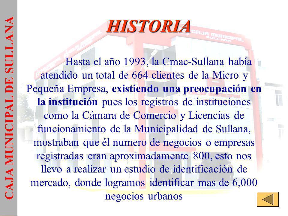 HISTORIA Hasta el año 1993, la Cmac-Sullana había atendido un total de 664 clientes de la Micro y Pequeña Empresa, existiendo una preocupación en la institución pues los registros de instituciones como la Cámara de Comercio y Licencias de funcionamiento de la Municipalidad de Sullana, mostraban que él numero de negocios o empresas registradas eran aproximadamente 800, esto nos llevo a realizar un estudio de identificación de mercado, donde logramos identificar mas de 6,000 negocios urbanos CAJA MUNICIPAL DE SULLANA