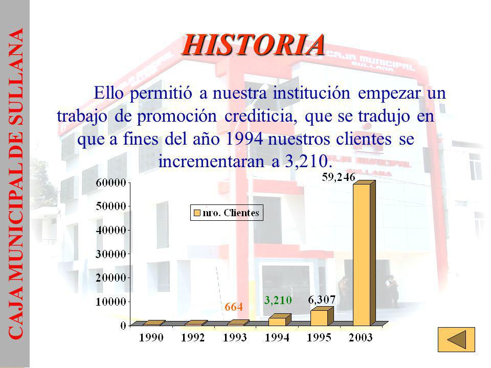 HISTORIA Ello permitió a nuestra institución empezar un trabajo de promoción crediticia, que se tradujo en que a fines del año 1994 nuestros clientes se incrementaran a 3,210.